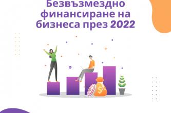 """Финансиране по Програма """"Конкурентоспособност и иновации в предприятията"""" (ПКИП) 2021-2027"""